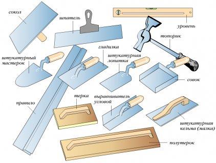 Необходимые инструменты для
