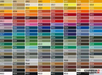 Цвета красок для автомобиля